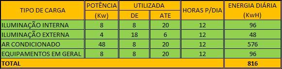 tabela-10