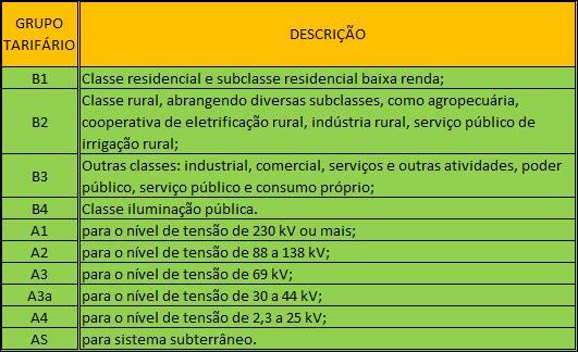 tabela-classes-consumo